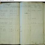 Husförhör Slöinge AI:3 1840-1850, sid 112 (AD bild 125)