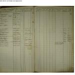 Husförhör Slöinge AI:5 1860-1870, sid 70 (AD bild 70)