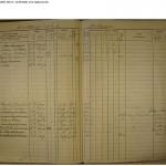 Husförhör Slöinge AI:8 1890-1899, sid 98 (AD bild 91)
