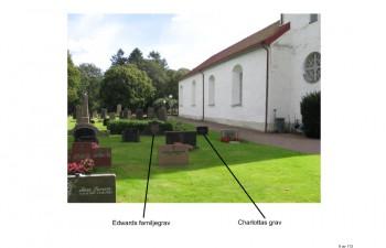 0 Kyrkor och släktgravar v4_011