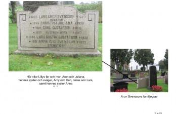 0 Kyrkor och släktgravar v4_081
