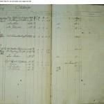 Husförhör Slöinge AI:3 1840-1850, sid 104 (bild 54)