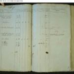 Husförhör Slöinge AI:3 1840-1850, sid 118 (AD bild 201)