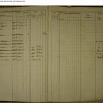 Husförhör Slöinge AI:6 1871-1878, sid - (AD bild 59)