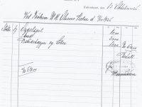 1926 Helene_Martine-Vigselräkning