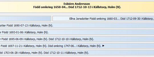Esbjörn Anderssons familj